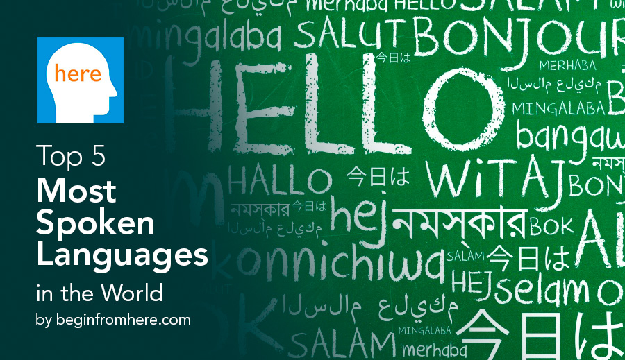 The Most Spoken Languages In The World Begin From Here - 5 main languages of the world